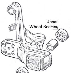 on Car Body Parts Diagram